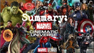 Marvel Cinematic Universe Summary in 1 Minute