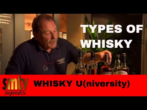 Whisky U - Types of Whisky