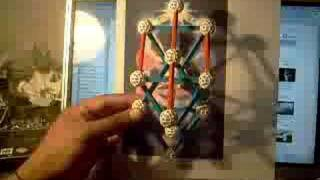 3 Dimensional Kabbalah