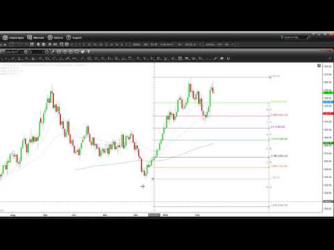 Trading Reversals: Why We're Selling Gold (February 2018)