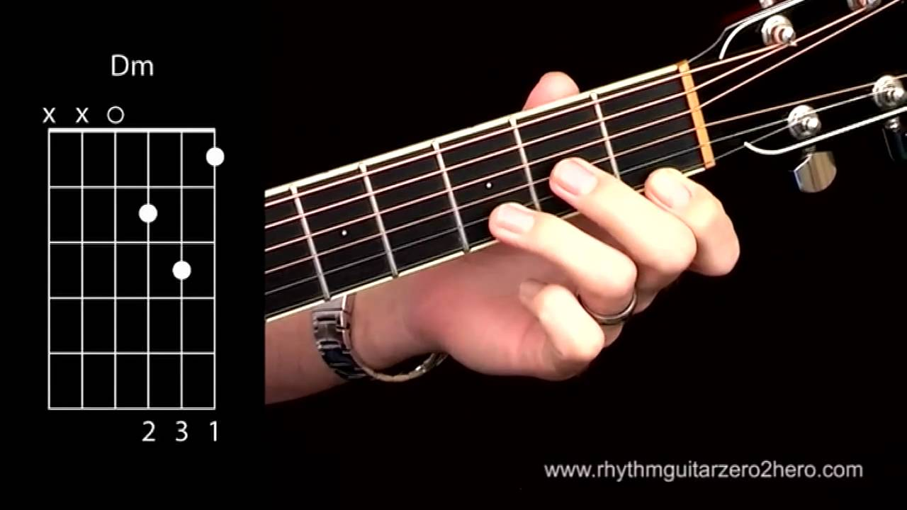 Acoustic Guitar Chords Learn To Play D Minor Youtube