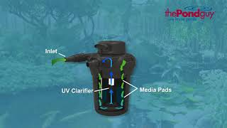 The Pond Guy® SimplyClear™ Pressurized Filtration System for Small Ponds thumbnail
