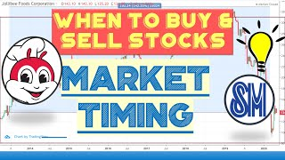 Technical Analysis in Phİlippine Stock Market : When to buy and sell
