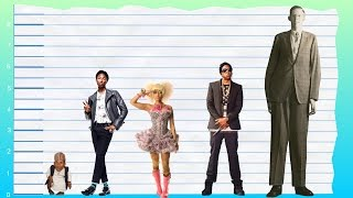 How Tall Is Pharrell? - Height Comparison!