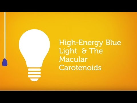 High-Energy Blue Light and the Macular Carotenoids