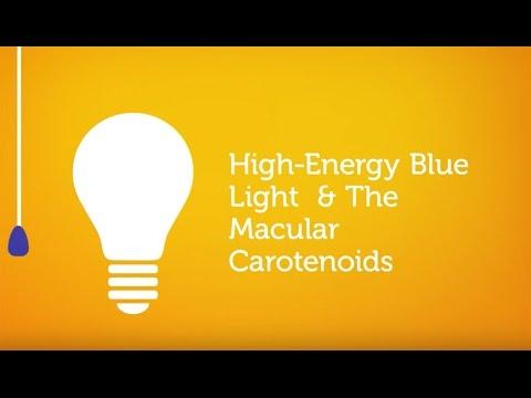 High-Energy Blue Light and the Macular Carotenoids