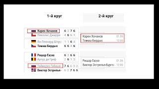 видео Теннис онлайн, результаты и расписание тенниса, трансляции live.