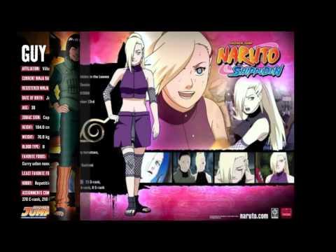Profil Tokoh-Tokoh Kartun Naruto