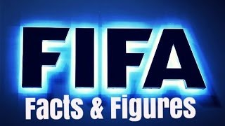 FIFA World Cup - Interesting Facts and Figures