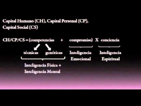 ¿Qué hace al Capital Humano y Capital Social? ¿Cómo dejar un legado?