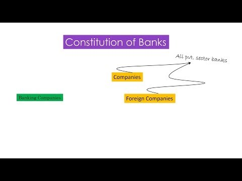 Legal 1.4 Legal Constitution of Banks