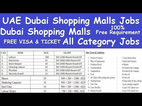 UAE Dubai Shopping Malls Jobs L Dubai Shopping Malls All Category Jobs LShopping Mall Jobs In Dubai