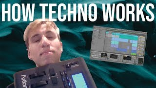 Techno On 10 Levels Of Complexity