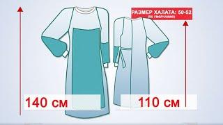 Здравмедтех . Видеоинструкция по использованию медицинской одежды(, 2015-10-08T11:39:44.000Z)