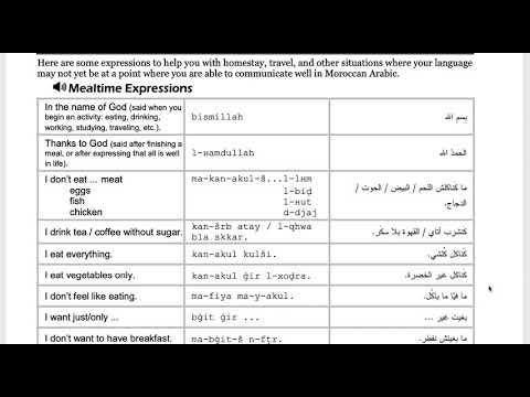Useful Darija Expressions - learn MOroccan Arabic with Katie