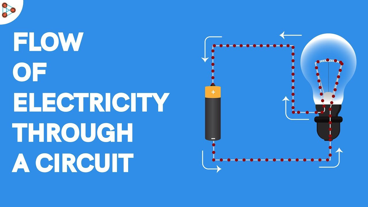 Flow Of Electricity Through A Circuit
