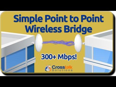 Simple PTP Wireless Bridge
