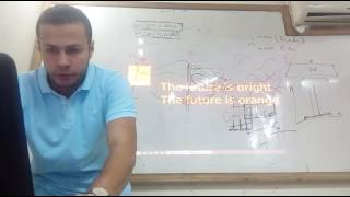 6 - 3G CDMA Cont  part 2