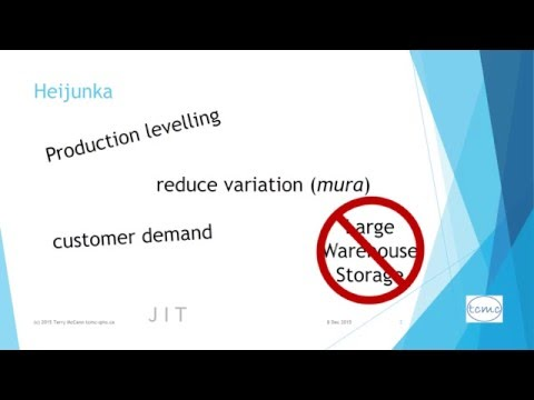 What is Heijunka? Introduction to Lean Concepts - 4