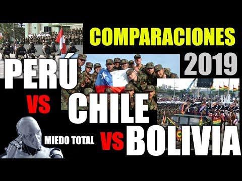 Perú vs Bolivia vs Chile (COMPARACIONES 2019)