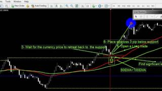 Best Scalping  1 Min Scalper Trading System - Best System