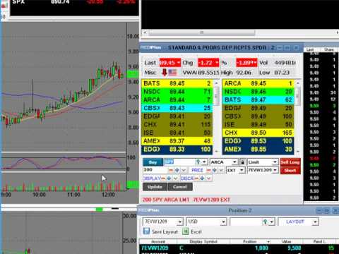 Short Term Trading Help - Day Trading Help For Online Stocks
