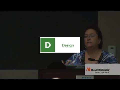 Communicating to Consumers | Art Institutes | Graphic Design