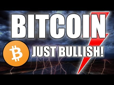 BITCOIN IS SIMPLY BULLISH