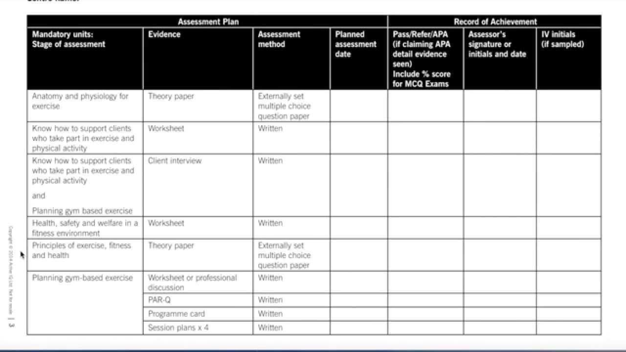 Free Resume 2018 » level fitness instructor mock exam   Free Resume