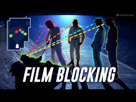 How Kubrick, Spielberg, and Inarritu Stage their Scenes