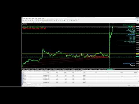 mt4-simulator,-forex-original-strategy-tester-assistant-with-the-ichi360-indicator.