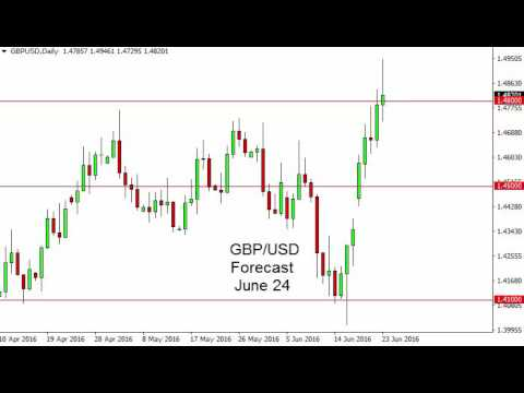 GBP/USD Technical Analysis for June 24 2016 by FXEmpire.com