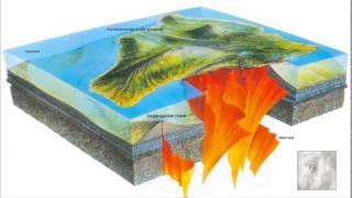 Кольская скважина-дыра(Кольская сверхглубокая скважина., 2014-10-16T08:38:51.000Z)