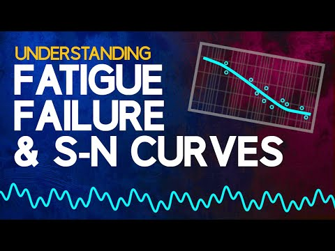 Fatigue Failure & S-N Curve