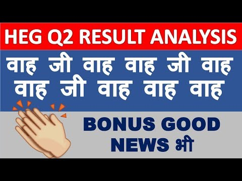 HEG Result Analysis Q2fy19 | Financial number details stock analysis | Bonus Good News in the end