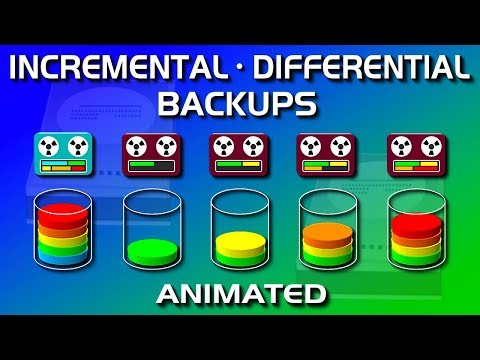 Incremental Vs Differential Backup, & Full - Explained