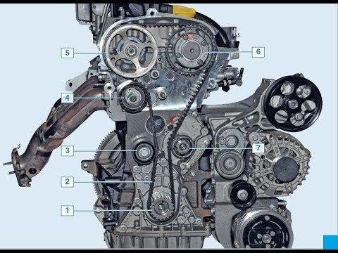 Замена ремня ГРМ на DUSTER, двигатель F4R