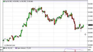 Silver Technical Analysis for January 11, 2013 by FXEmpire.com