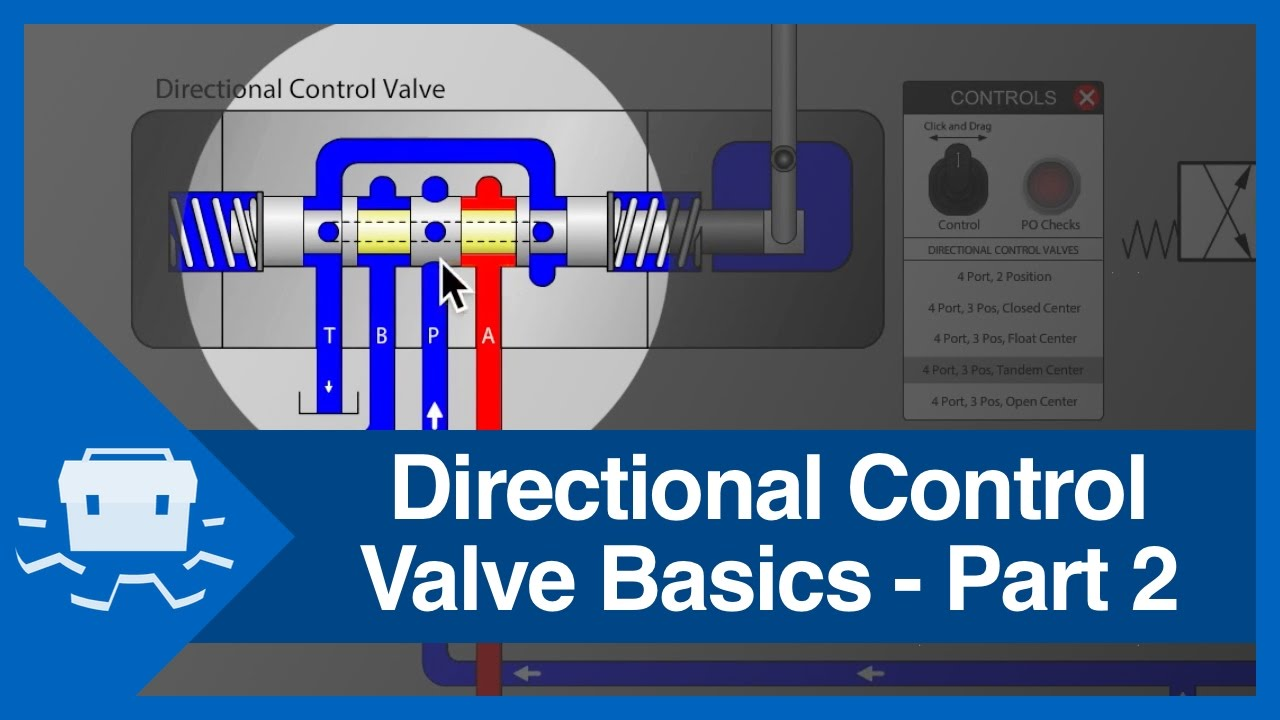 Directional Control Valve Basics  Part 2  YouTube