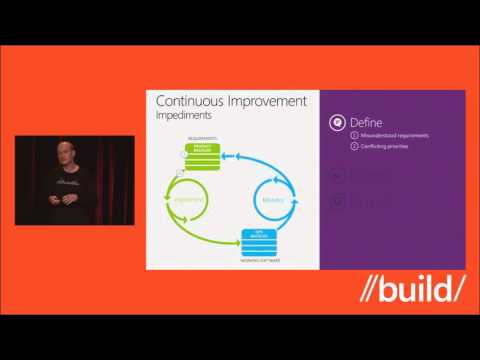Build 2012 Application Lifecycle Management It's a Team Sport