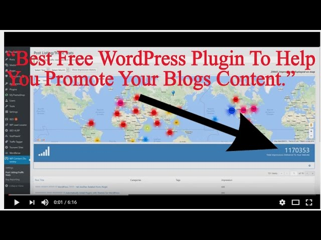Best WordPress Plugin To Help You Promote Your Blogs Content
