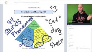 GOHWEBINARS ~ PHONEMIC AWARENESS ~ INTRO ~ FOUNDATIONS OF READING 90 & 190 WEBINAR ~ GOHACADEMY.COM