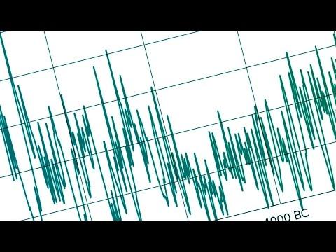 Social Statistics - Variability