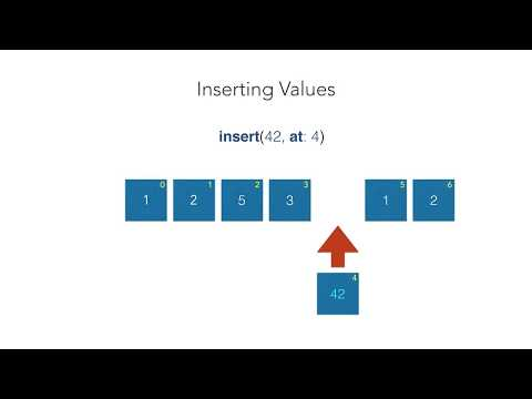 Modifying the Array - Introduction to Algorithms & Data Structures in Swift 4