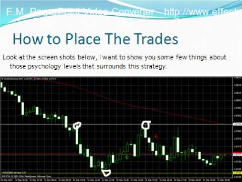 How to make $20 per day using 100 EMA on 15 Minute time frame