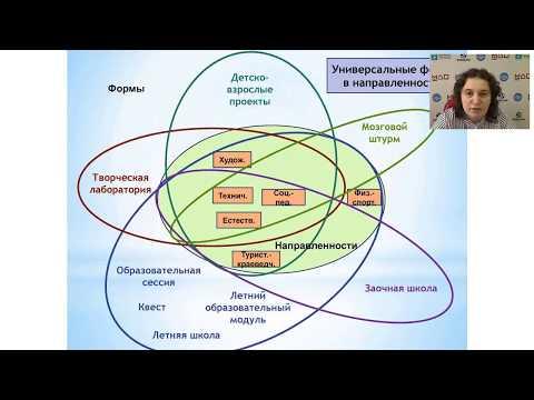 Современные формы и технологии в дополнительном образовании детей