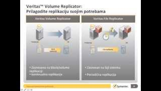 Symantec Business Continuity rešenja, webinar