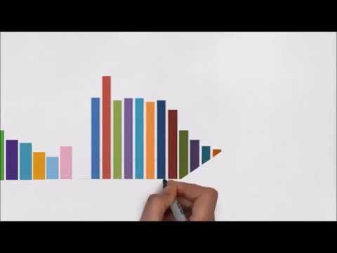 Age Specific Population Growth | ESTRA Team