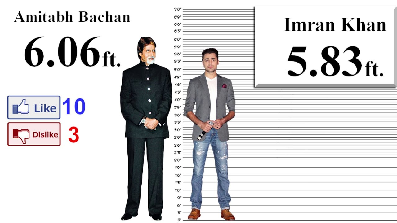 Amitabh Bachchan Height Comparison with 35 Stars - YouTube