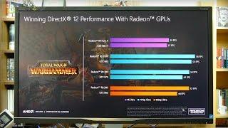 R9 Fury X DirectX 12 Performansı